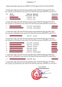 FAQ  For Visa on arrival (VOA) in Vietnam